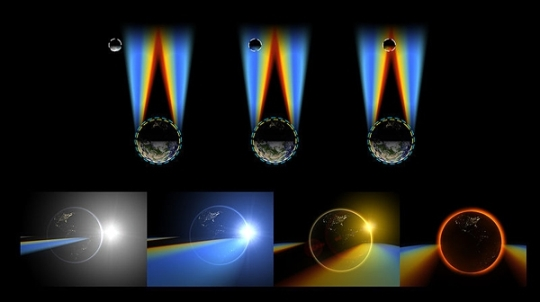چرا رنگ ماه هنگام خسوف تغییر می کند؟